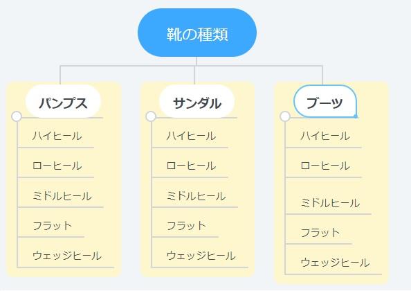 パンプスとハイヒール 概念図