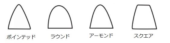 パンプス つま先の形 説明図